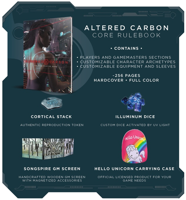 Altered Carbon contents